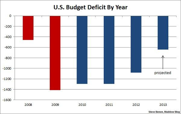deficit_image